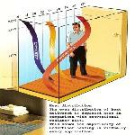 326741x150 - طراحی سیستم گرمایش از کف با استفاده از انرژی خورشیدی